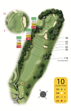 Yellow Course - Hole 10